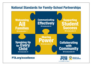 Family-School Partnerships
