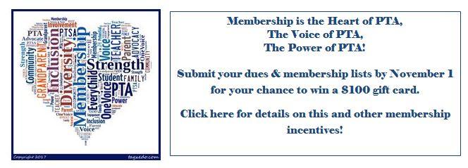 membership rotator
